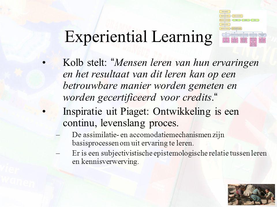 """Experiential Learning Kolb stelt: """"Mensen leren van hun ervaringen en het resultaat van dit leren kan op een betrouwbare manier worden gemeten en word"""