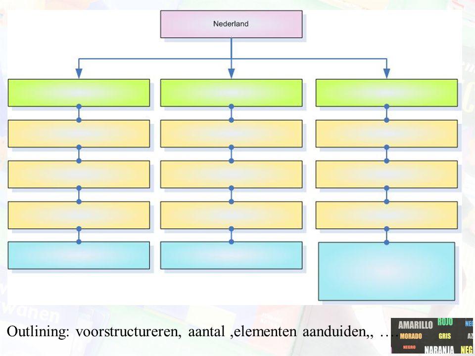 Outlining: voorstructureren, aantal,elementen aanduiden,, ….