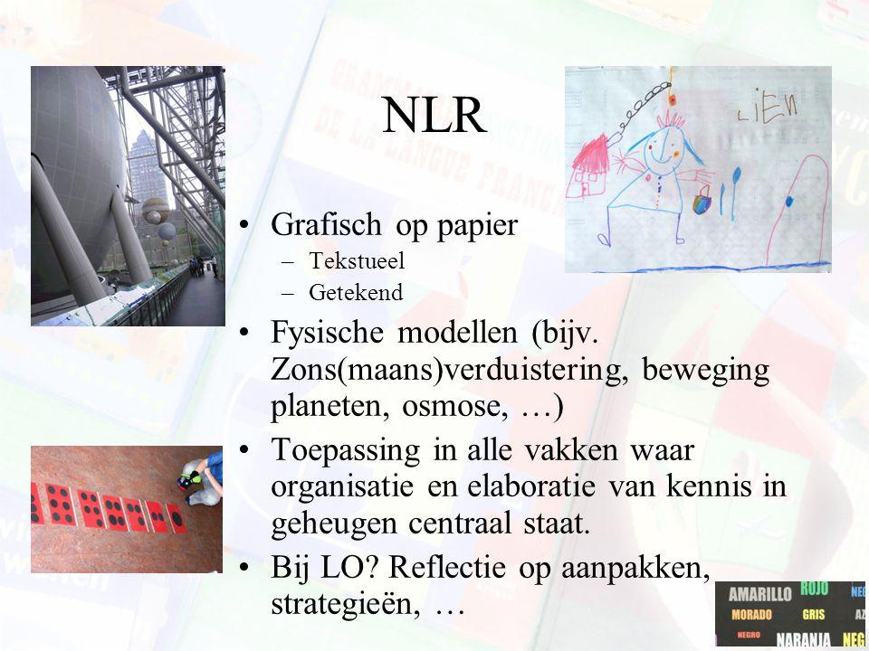 NLR Grafisch op papier –Tekstueel –Getekend Fysische modellen (bijv.
