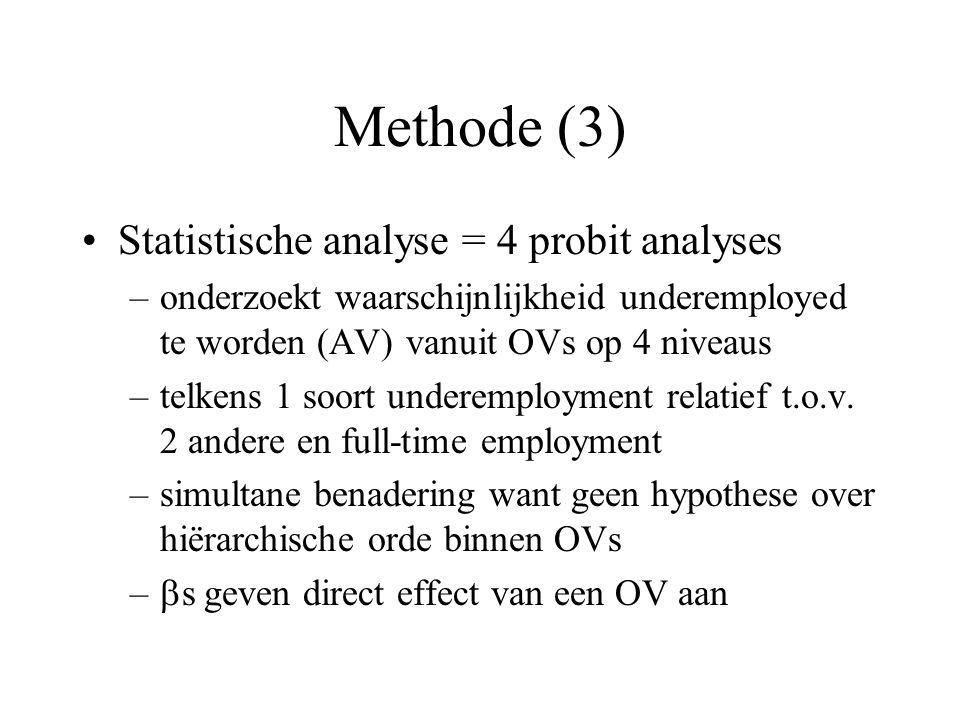 Methode (3) Statistische analyse = 4 probit analyses –onderzoekt waarschijnlijkheid underemployed te worden (AV) vanuit OVs op 4 niveaus –telkens 1 soort underemployment relatief t.o.v.
