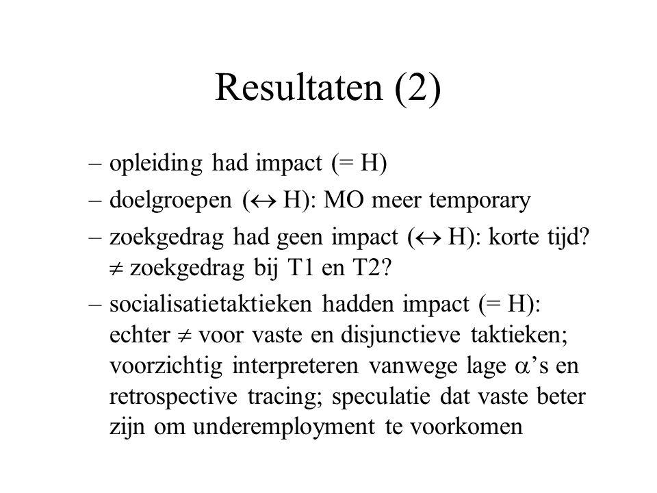 Resultaten (2) –opleiding had impact (= H) –doelgroepen (  H): MO meer temporary –zoekgedrag had geen impact (  H): korte tijd?  zoekgedrag bij T1
