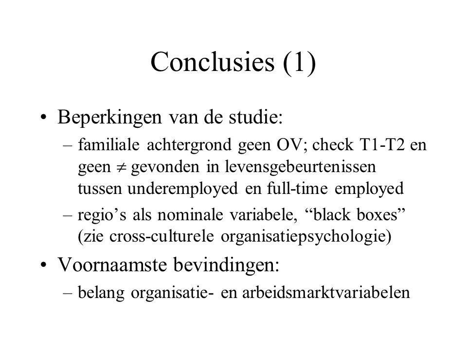 Conclusies (1) Beperkingen van de studie: –familiale achtergrond geen OV; check T1-T2 en geen  gevonden in levensgebeurtenissen tussen underemployed