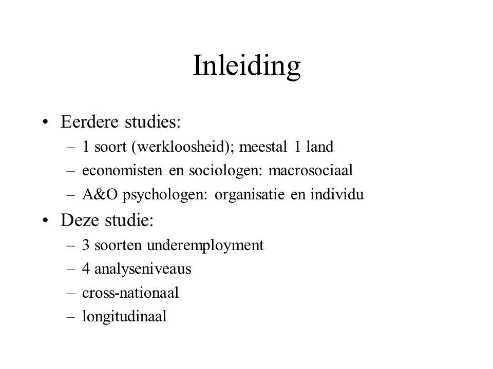 Inleiding Eerdere studies: –1 soort (werkloosheid); meestal 1 land –economisten en sociologen: macrosociaal –A&O psychologen: organisatie en individu Deze studie: –3 soorten underemployment –4 analyseniveaus –cross-nationaal –longitudinaal