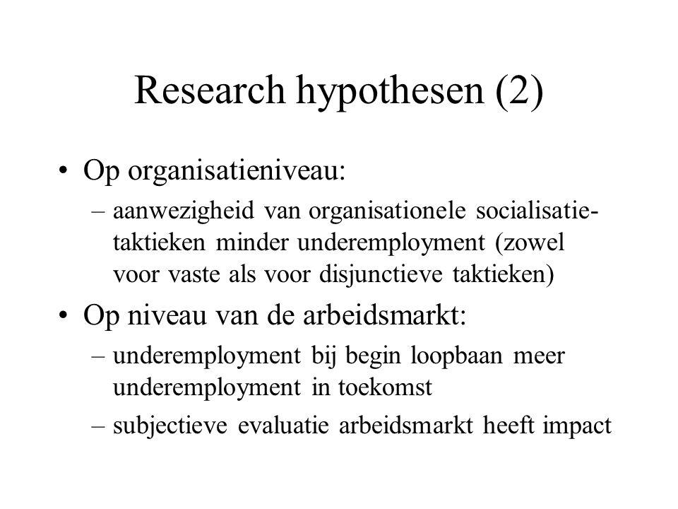 Research hypothesen (2) Op organisatieniveau: –aanwezigheid van organisationele socialisatie- taktieken minder underemployment (zowel voor vaste als voor disjunctieve taktieken) Op niveau van de arbeidsmarkt: –underemployment bij begin loopbaan meer underemployment in toekomst –subjectieve evaluatie arbeidsmarkt heeft impact