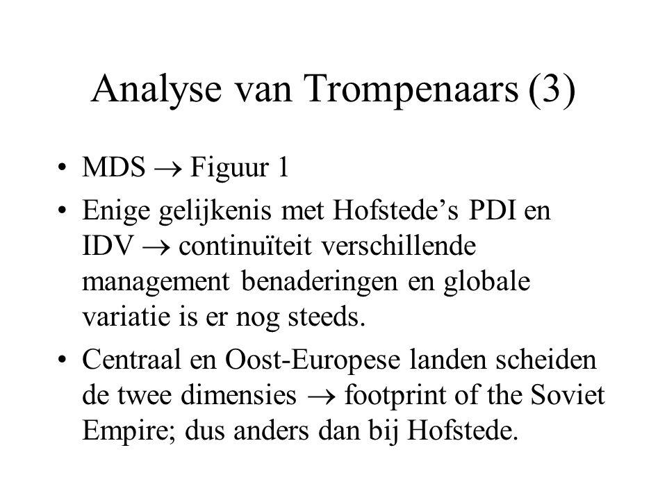 Analyse van Trompenaars (3) MDS  Figuur 1 Enige gelijkenis met Hofstede's PDI en IDV  continuïteit verschillende management benaderingen en globale variatie is er nog steeds.