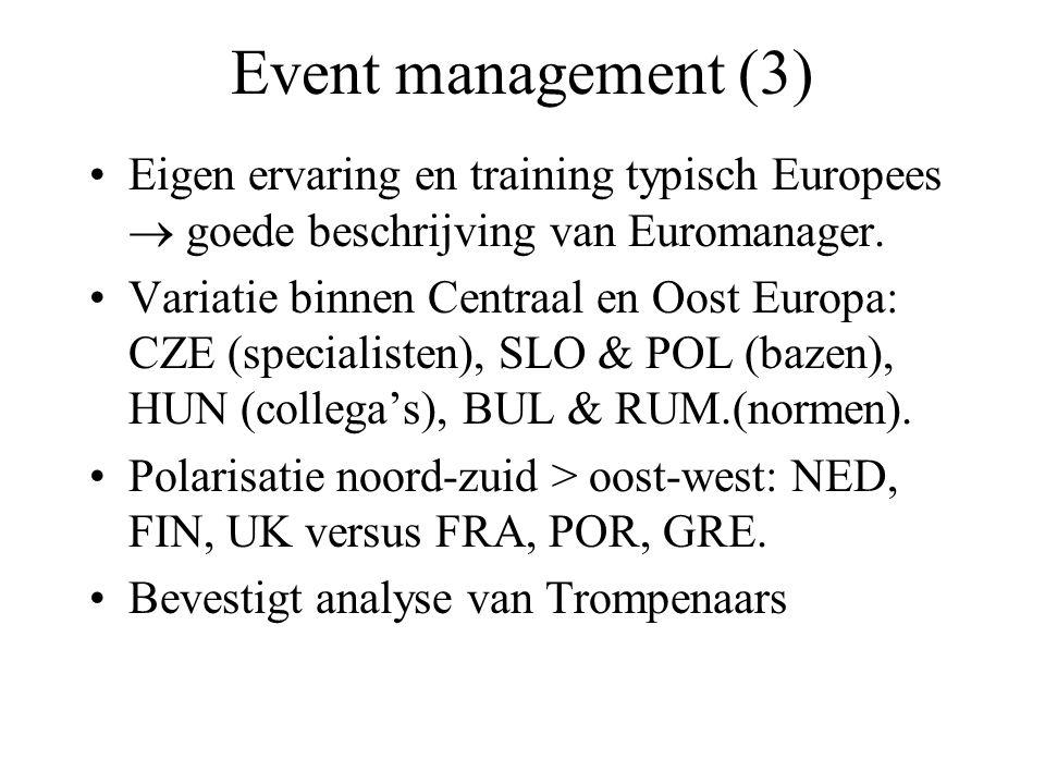 Event management (3) Eigen ervaring en training typisch Europees  goede beschrijving van Euromanager.
