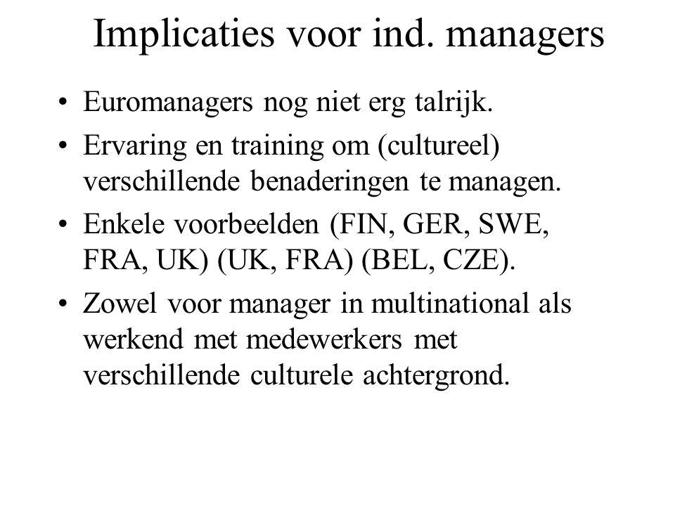 Implicaties voor ind. managers Euromanagers nog niet erg talrijk.