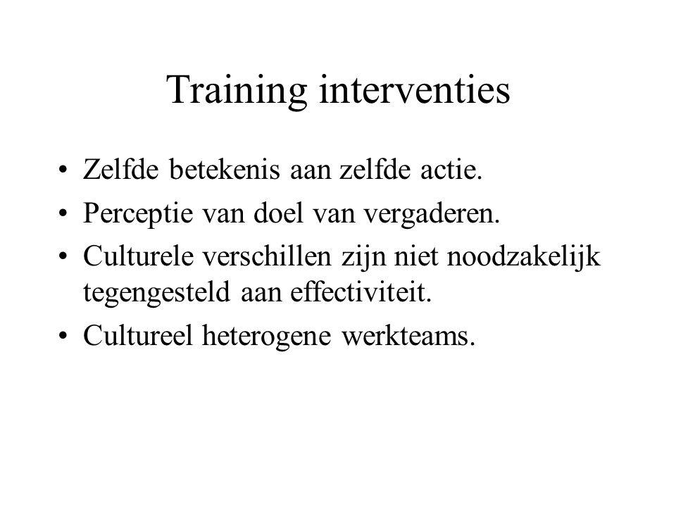 Training interventies Zelfde betekenis aan zelfde actie.