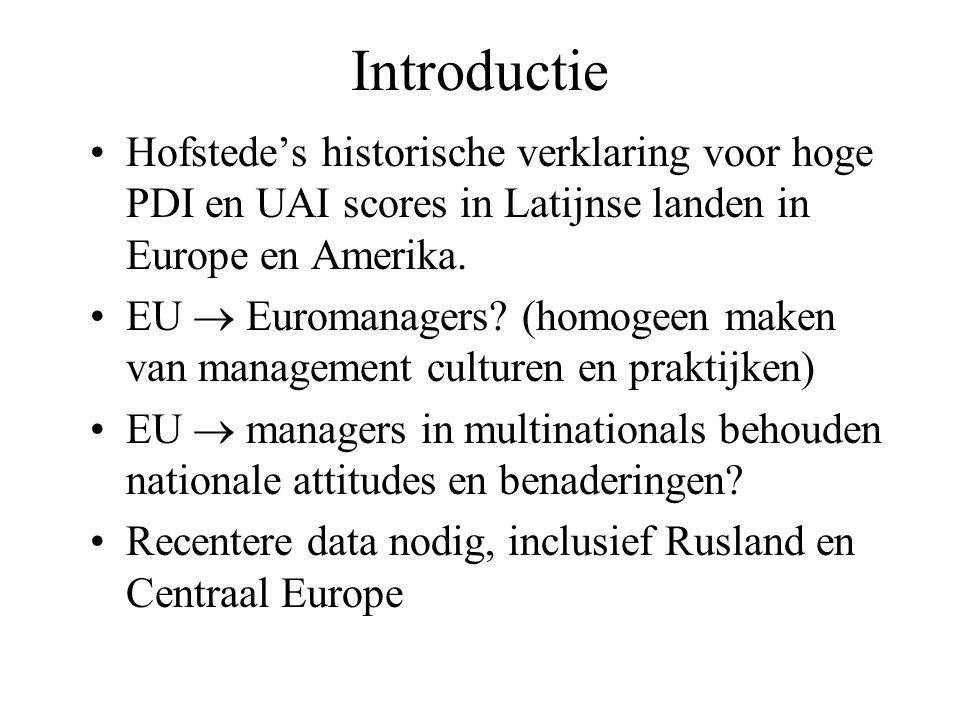 Introductie Hofstede's historische verklaring voor hoge PDI en UAI scores in Latijnse landen in Europe en Amerika.