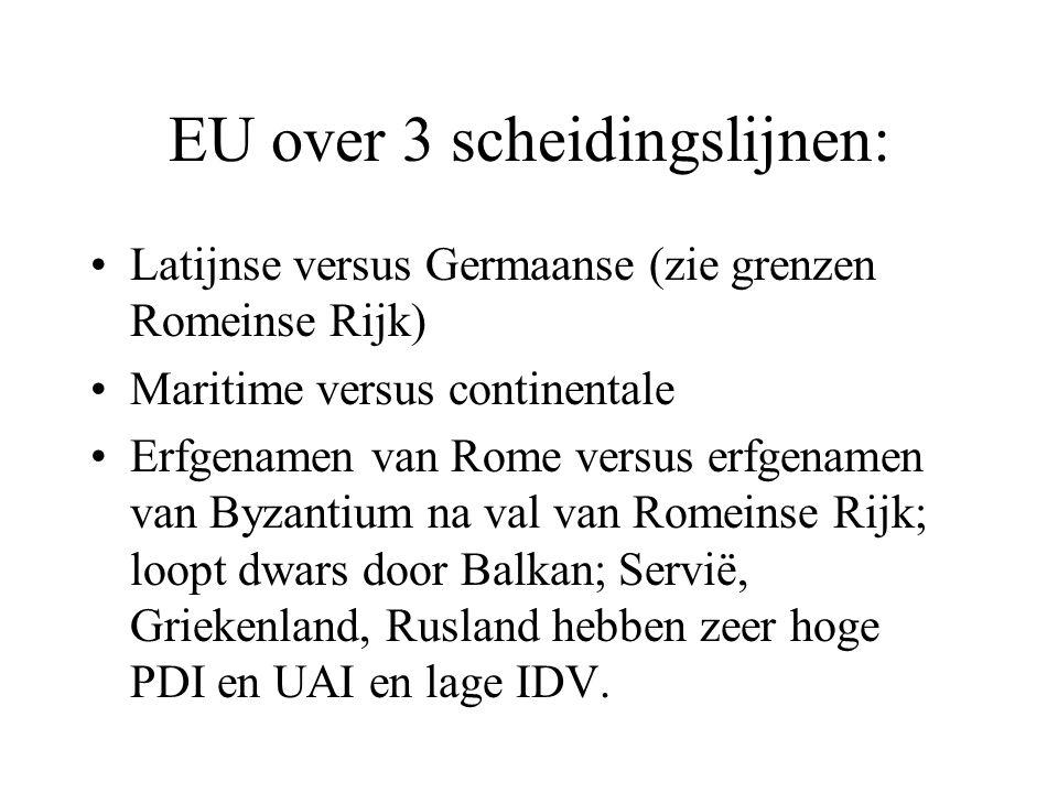 Analyse van Trompenaars (1) Trompenaars (1993) 10 000 managers in ongeveer 50 landen met focus op Europa.