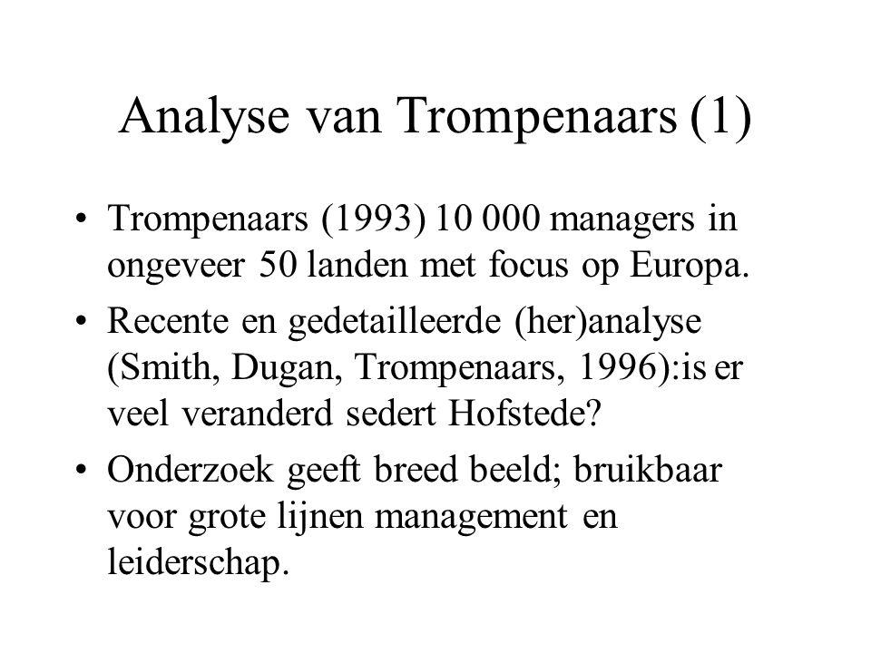 Analyse van Trompenaars (2) Trompenaars vond oorspronkelijk 7 dimensies.