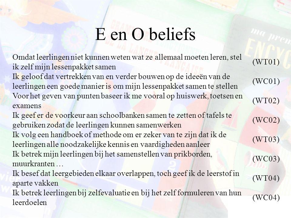 E en O beliefs Omdat leerlingen niet kunnen weten wat ze allemaal moeten leren, stel ik zelf mijn lessenpakket samen (WT01) Ik geloof dat vertrekken v