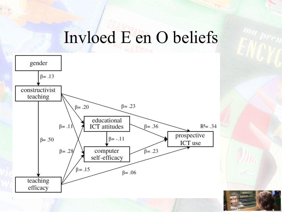 Invloed E en O beliefs