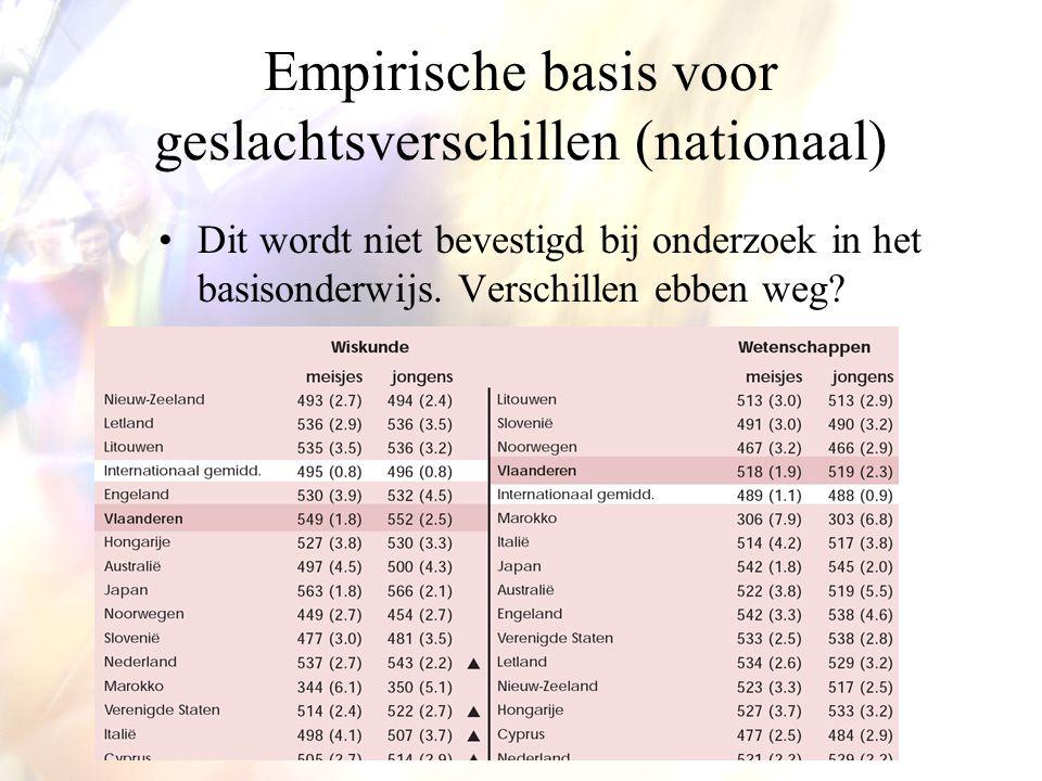 Empirische basis voor geslachtsverschillen (nationaal) Dit wordt niet bevestigd bij onderzoek in het basisonderwijs. Verschillen ebben weg?