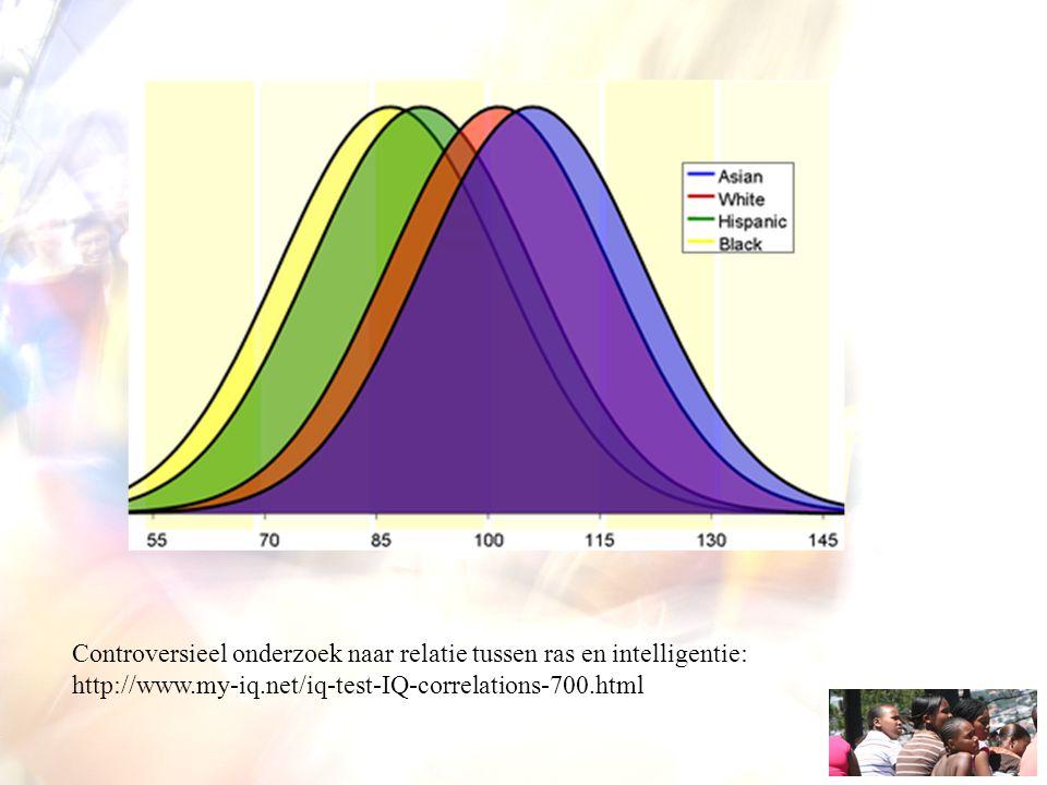 Controversieel onderzoek naar relatie tussen ras en intelligentie: http://www.my-iq.net/iq-test-IQ-correlations-700.html