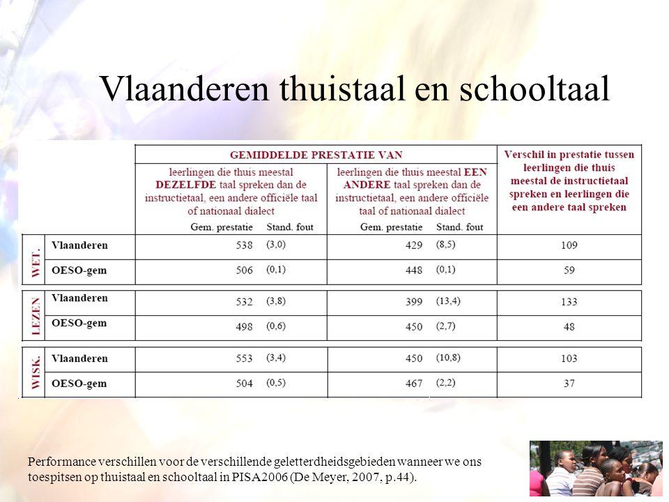 Vlaanderen thuistaal en schooltaal Performance verschillen voor de verschillende geletterdheidsgebieden wanneer we ons toespitsen op thuistaal en scho