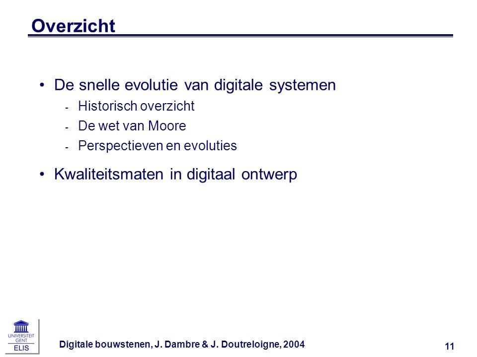 Digitale bouwstenen, J. Dambre & J. Doutreloigne, 2004 11 Overzicht De snelle evolutie van digitale systemen ‑ Historisch overzicht ‑ De wet van Moore