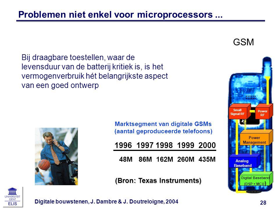 Digitale bouwstenen, J. Dambre & J. Doutreloigne, 2004 28 Problemen niet enkel voor microprocessors... Analog Baseband Digital Baseband (DSP + MCU ) P