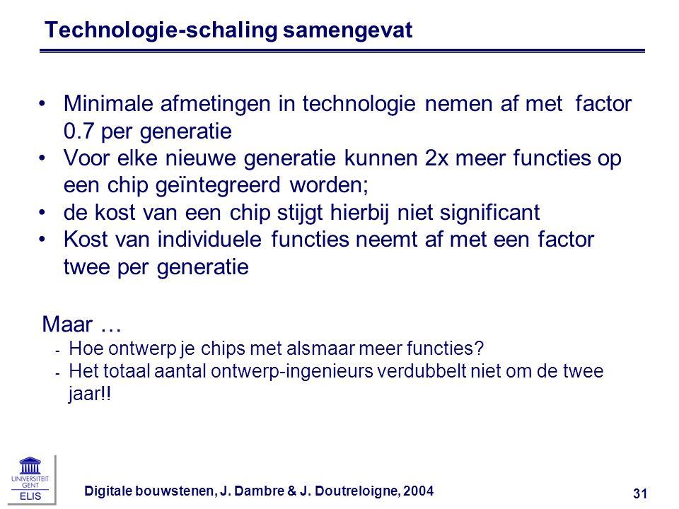 Digitale bouwstenen, J. Dambre & J. Doutreloigne, 2004 31 Technologie-schaling samengevat Minimale afmetingen in technologie nemen af met factor 0.7 p