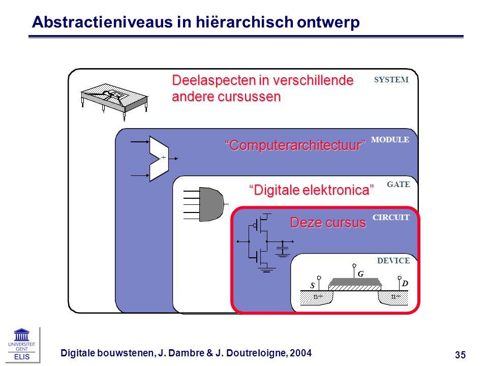 Digitale bouwstenen, J. Dambre & J. Doutreloigne, 2004 35 Abstractieniveaus in hiërarchisch ontwerp n+ S G D + DEVICE CIRCUIT GATE MODULE SYSTEM Deze