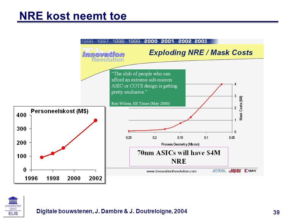 Digitale bouwstenen, J. Dambre & J. Doutreloigne, 2004 39 NRE kost neemt toe