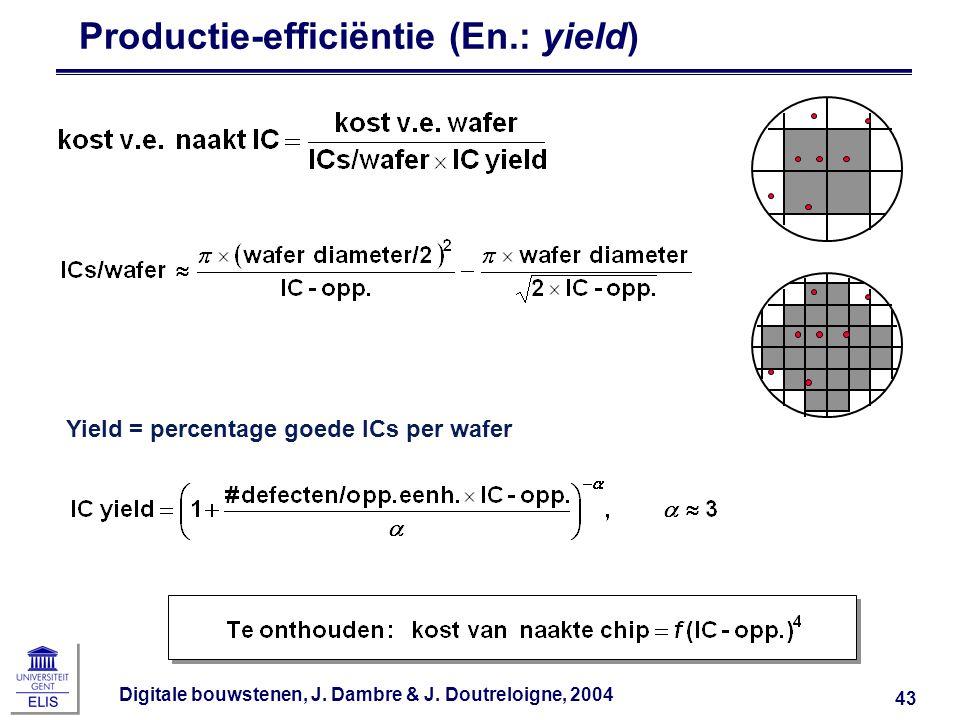 Digitale bouwstenen, J. Dambre & J. Doutreloigne, 2004 43 Productie-efficiëntie (En.: yield) Yield = percentage goede ICs per wafer