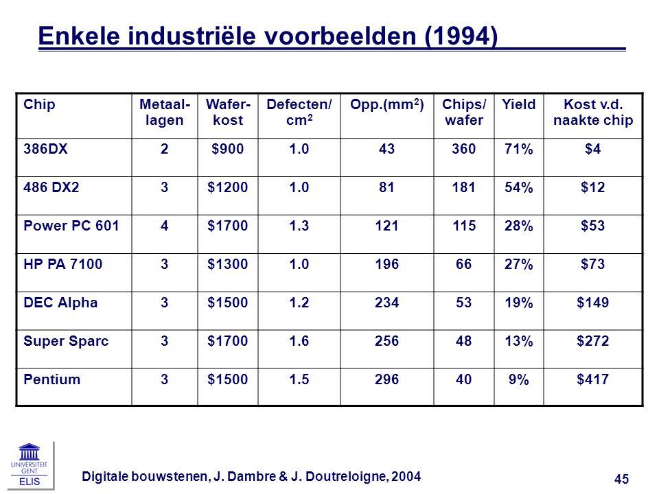 Digitale bouwstenen, J. Dambre & J. Doutreloigne, 2004 45 Enkele industriële voorbeelden (1994) ChipMetaal- lagen Wafer- kost Defecten/ cm 2 Opp.(mm 2