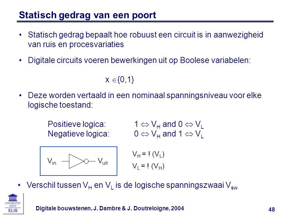 Digitale bouwstenen, J. Dambre & J. Doutreloigne, 2004 48 Statisch gedrag van een poort Statisch gedrag bepaalt hoe robuust een circuit is in aanwezig