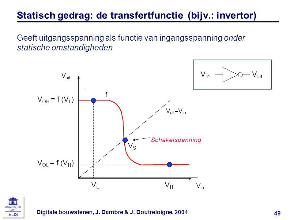 Digitale bouwstenen, J. Dambre & J. Doutreloigne, 2004 49 Statisch gedrag: de transfertfunctie (bijv.: invertor) V in V uit f V in Geeft uitgangsspann