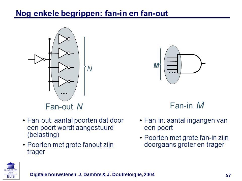 Digitale bouwstenen, J. Dambre & J. Doutreloigne, 2004 57 Nog enkele begrippen: fan-in en fan-out N Fan-out N Fan-in M M Fan-out: aantal poorten dat d