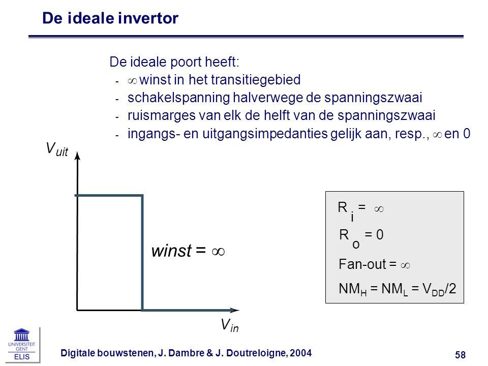 Digitale bouwstenen, J. Dambre & J. Doutreloigne, 2004 58 De ideale invertor R i =  R o = 0 Fan-out =  NM H = NM L = V DD /2 winst =  V in V uit De