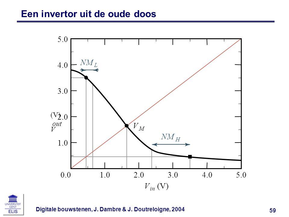 Digitale bouwstenen, J. Dambre & J. Doutreloigne, 2004 59 Een invertor uit de oude doos NM H V in (V) V out (V) NM L V M 0.0 1.0 2.0 3.0 4.0 5.0 1.02.
