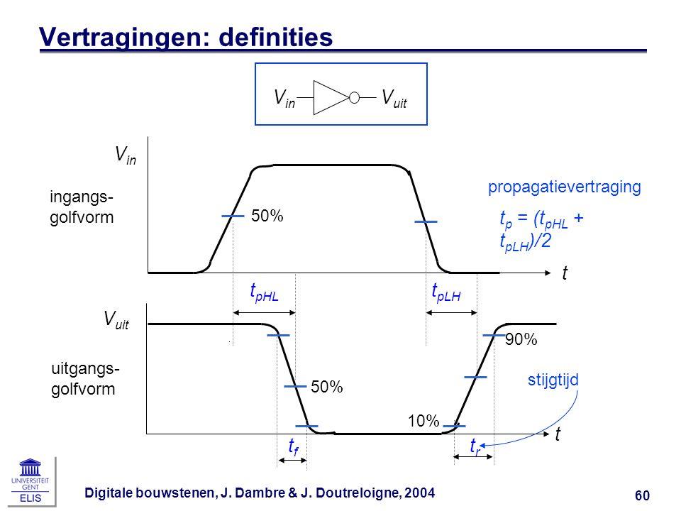 Digitale bouwstenen, J. Dambre & J. Doutreloigne, 2004 60 Vertragingen: definities t V uit V in ingangs- golfvorm uitgangs- golfvorm t p = (t pHL + t