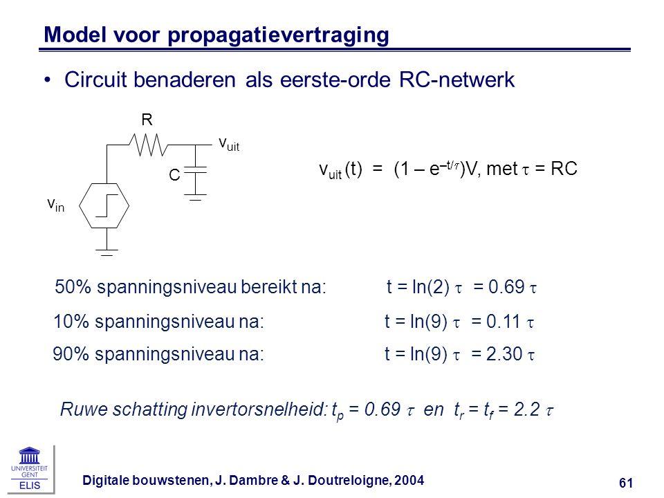 Digitale bouwstenen, J. Dambre & J. Doutreloigne, 2004 61 Model voor propagatievertraging Circuit benaderen als eerste-orde RC-netwerk R C v in v uit