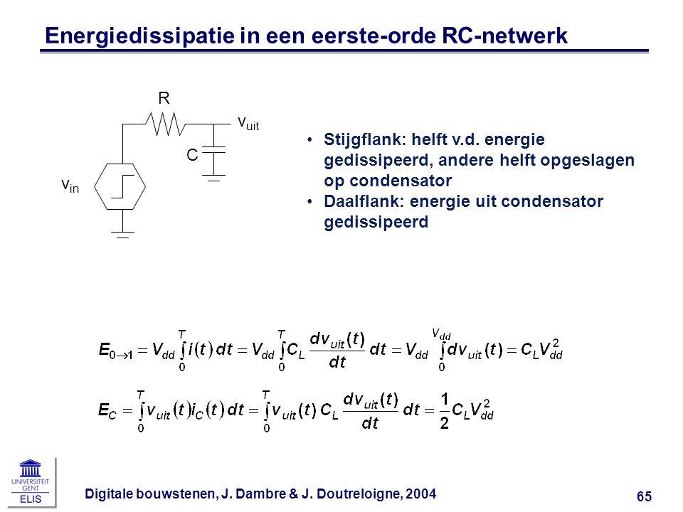 Digitale bouwstenen, J. Dambre & J. Doutreloigne, 2004 65 Energiedissipatie in een eerste-orde RC-netwerk R C v in v uit Stijgflank: helft v.d. energi