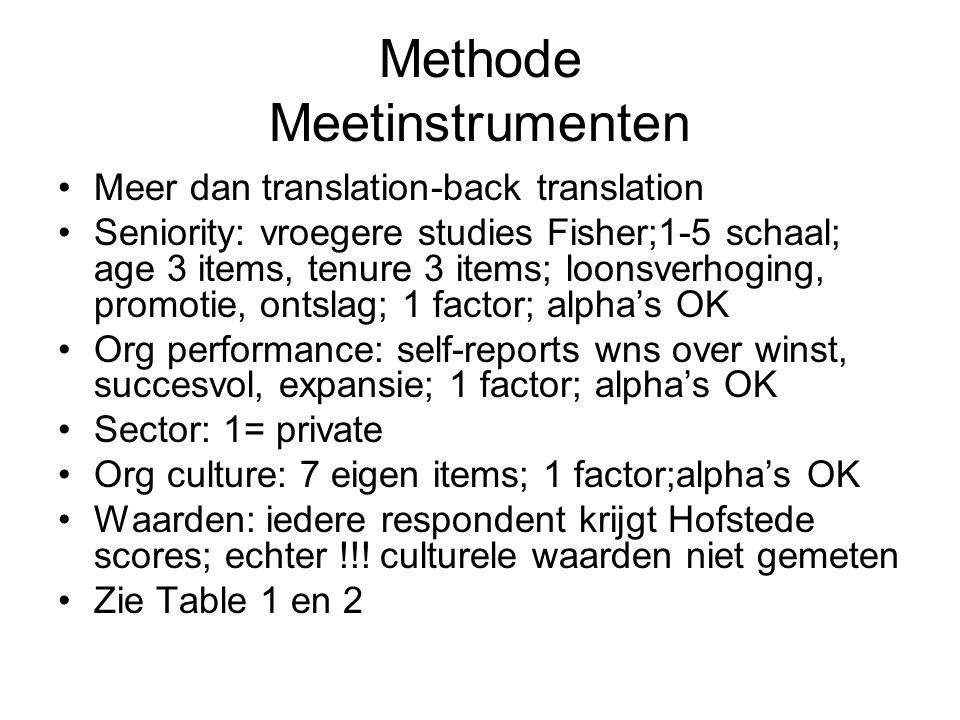 Methode Meetinstrumenten Meer dan translation-back translation Seniority: vroegere studies Fisher;1-5 schaal; age 3 items, tenure 3 items; loonsverhoging, promotie, ontslag; 1 factor; alpha's OK Org performance: self-reports wns over winst, succesvol, expansie; 1 factor; alpha's OK Sector: 1= private Org culture: 7 eigen items; 1 factor;alpha's OK Waarden: iedere respondent krijgt Hofstede scores; echter !!.