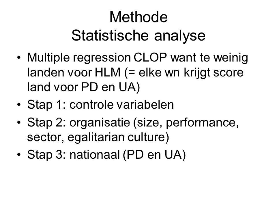 Methode Statistische analyse Multiple regression CLOP want te weinig landen voor HLM (= elke wn krijgt score land voor PD en UA) Stap 1: controle variabelen Stap 2: organisatie (size, performance, sector, egalitarian culture) Stap 3: nationaal (PD en UA)