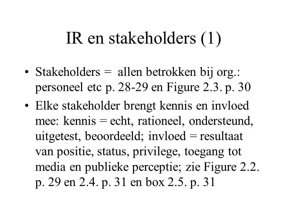 IR en stakeholders (2) Kern stakeholders = directie, managers, personeel, aandeelhouders en financiers (zie ook Figure 2.5.