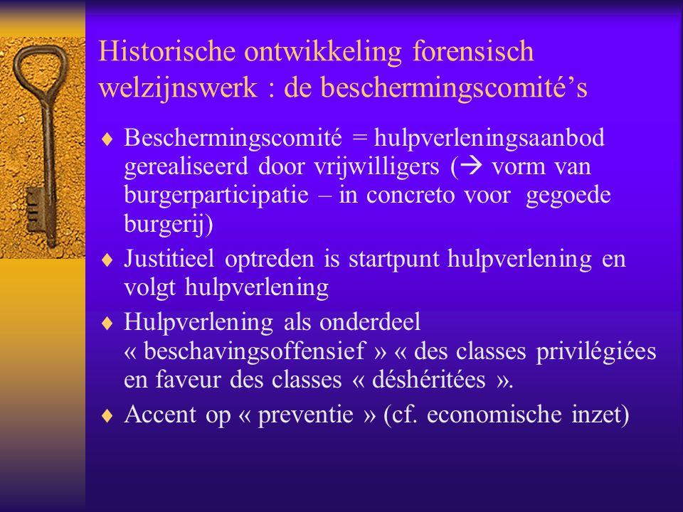 Historische ontwikkeling forensisch welzijnswerk : de beschermingscomité's  Beschermingscomité = hulpverleningsaanbod gerealiseerd door vrijwilligers