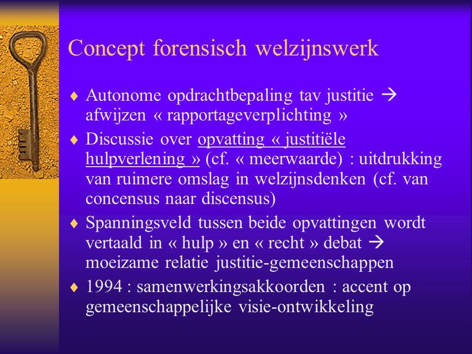 Concept forensisch welzijnswerk  Autonome opdrachtbepaling tav justitie  afwijzen « rapportageverplichting »  Discussie over opvatting « justitiële