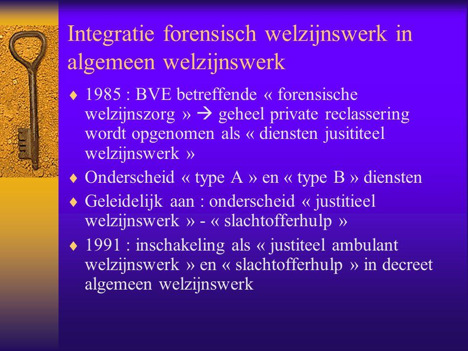 Integratie forensisch welzijnswerk in algemeen welzijnswerk  1985 : BVE betreffende « forensische welzijnszorg »  geheel private reclassering wordt
