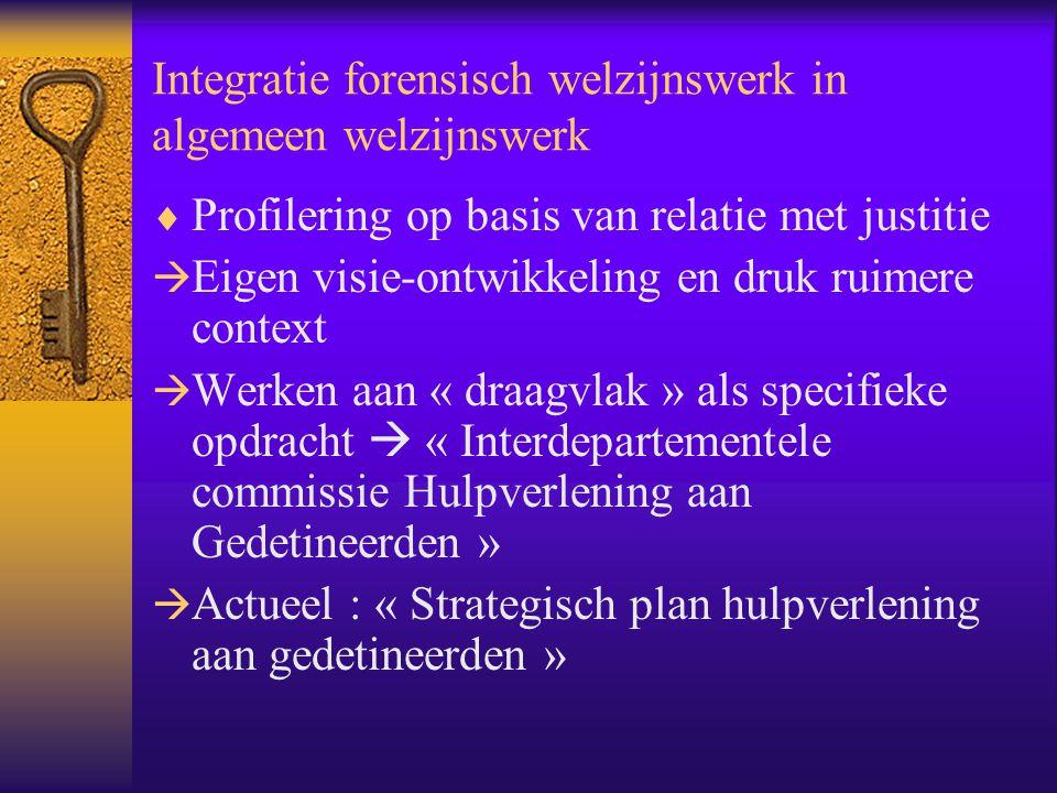 Integratie forensisch welzijnswerk in algemeen welzijnswerk  Profilering op basis van relatie met justitie  Eigen visie-ontwikkeling en druk ruimere