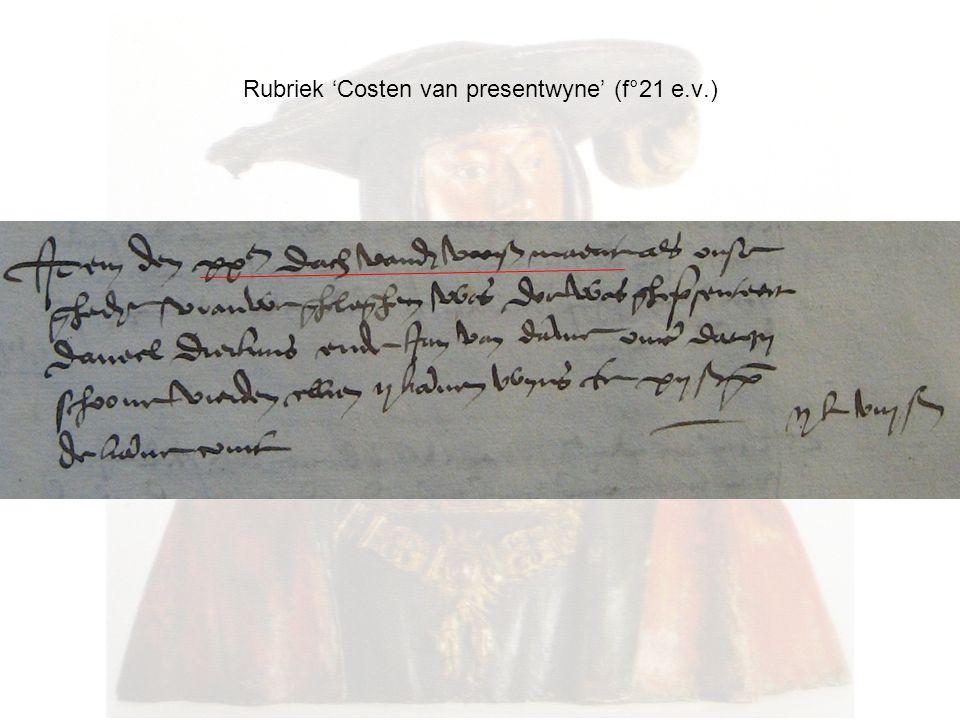 Rubriek 'Costen van presentwyne' (f°21 e.v.)