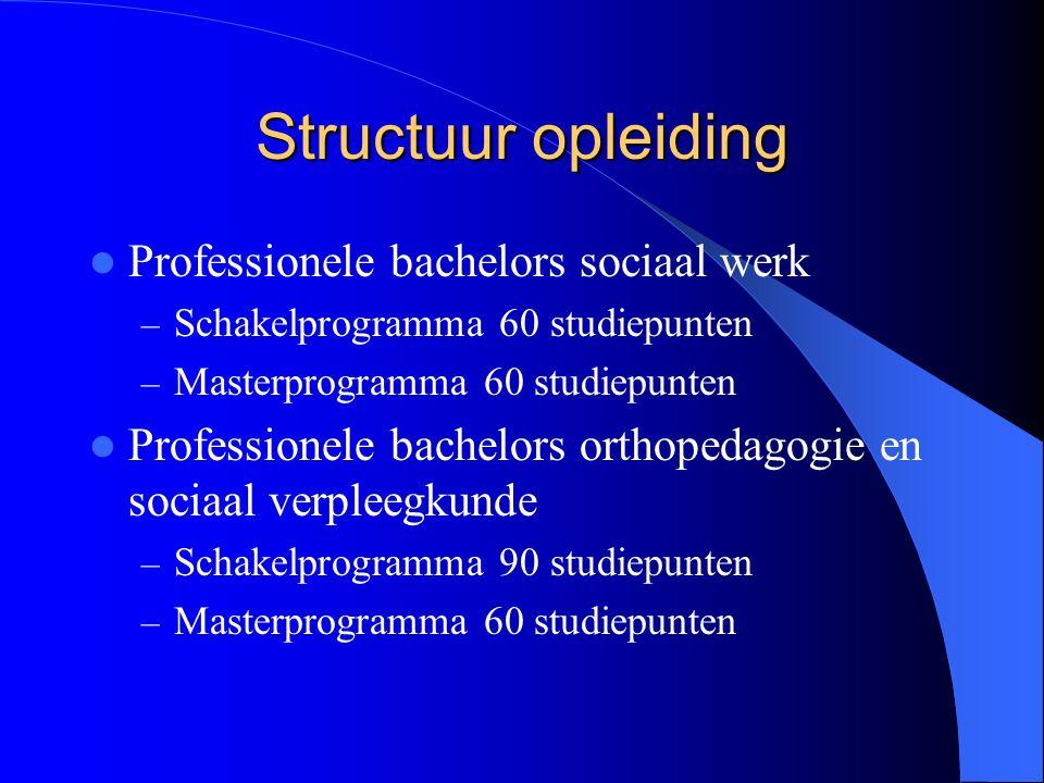Structuur opleiding Professionele bachelors sociaal werk – Schakelprogramma 60 studiepunten – Masterprogramma 60 studiepunten Professionele bachelors