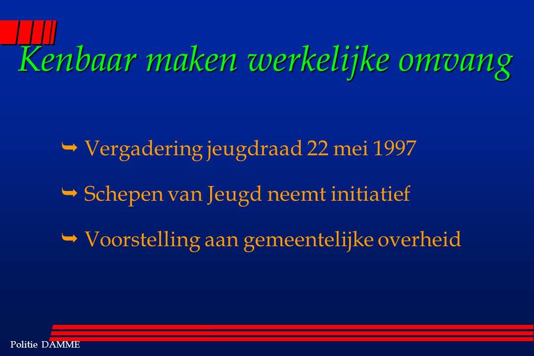 Politie DAMME Kenbaar maken werkelijke omvang  Vergadering jeugdraad 22 mei 1997  Schepen van Jeugd neemt initiatief  Voorstelling aan gemeentelijke overheid