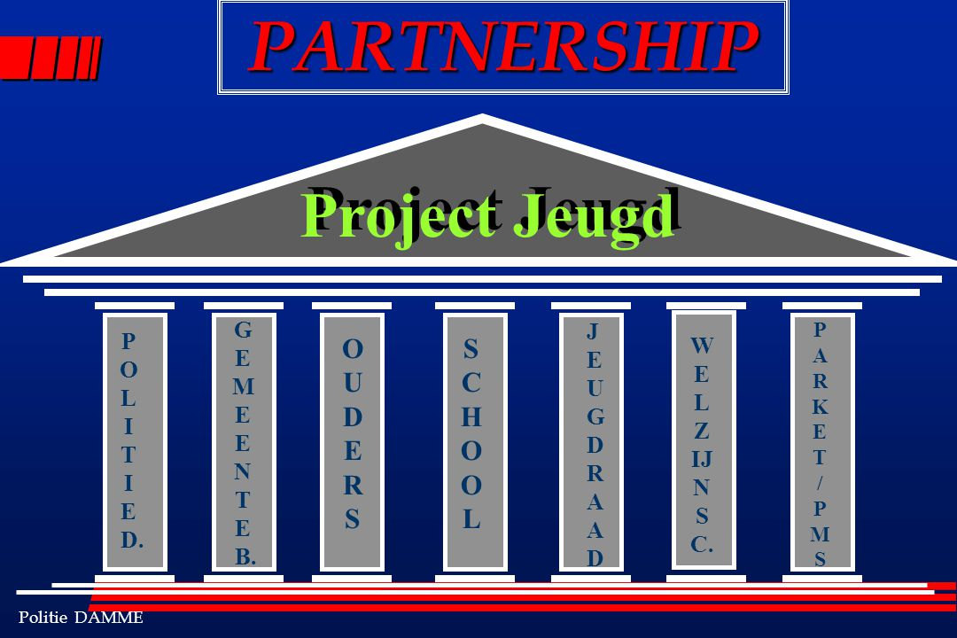 Politie DAMME SCHOLENSCHOLEN PARTNERSHIP G E M E N T E B. Project Jeugd P O L I T I E D. OUDERSOUDERS JEUGDRAADJEUGDRAAD PARKET/PMS PARKET/PMS SCHOOLS