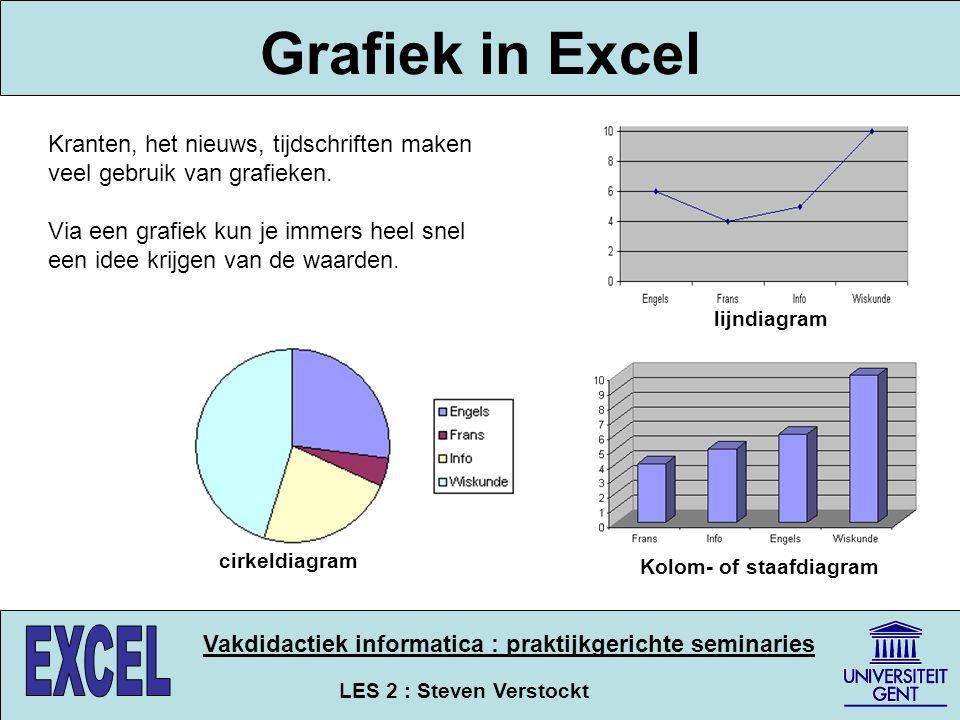 LES 2 : Steven Verstockt Vakdidactiek informatica : praktijkgerichte seminaries Grafiek in Excel Kranten, het nieuws, tijdschriften maken veel gebruik