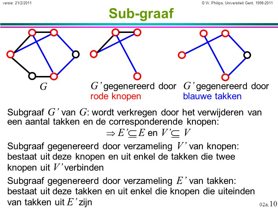 © W. Philips, Universiteit Gent, 1998-2011versie: 21/2/2011 02a. 10 Sub-graaf Subgraaf G' van G : wordt verkregen door het verwijderen van een aantal