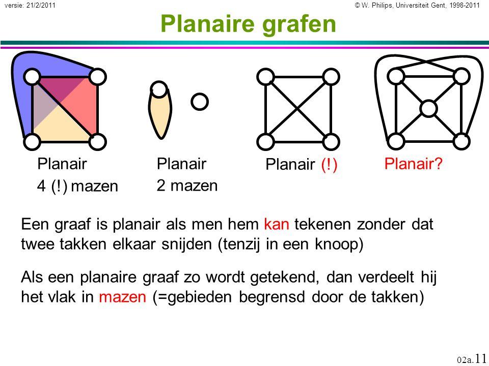 © W. Philips, Universiteit Gent, 1998-2011versie: 21/2/2011 02a. 11 2 mazen 4 (!) mazen Planaire grafen Een graaf is planair als men hem kan tekenen z