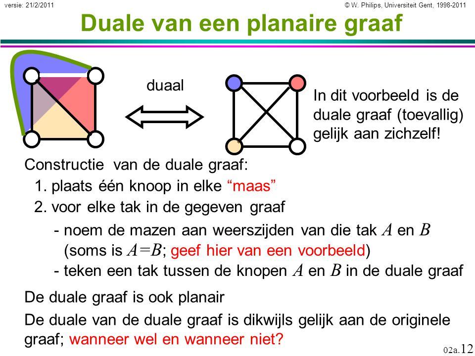 © W. Philips, Universiteit Gent, 1998-2011versie: 21/2/2011 02a. 12 Duale van een planaire graaf Constructie van de duale graaf: 1. plaats één knoop i